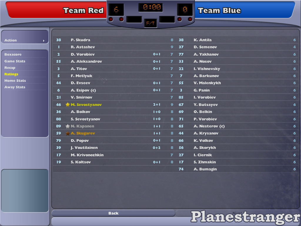 Nhl eastside hockey manager 2005 tips to lose weight